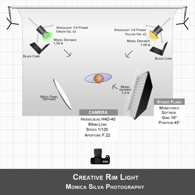 lighting-diagram